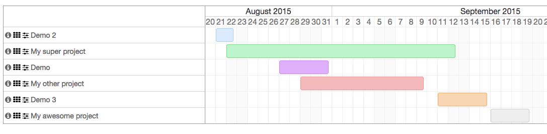 Diagramme de gantt pour tous les projets gitbook diagramme de gantt pour tous les projets ccuart Images